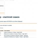 ニュージーランドのCOVID-19コロナ情報(4/4更新)